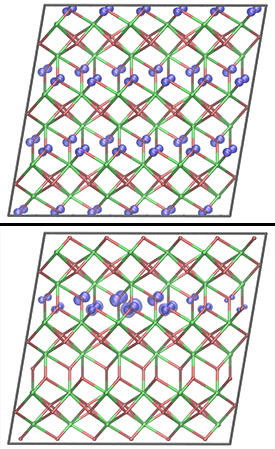 A positive charge (blue) inside the crystal lattice of hafnium oxide is initially dispersed in three dimensions (top). The charge brings about slight distortions in the crystal lattice which causes it to localize to a two-dimensional sheet (bottom). © 2012 APS