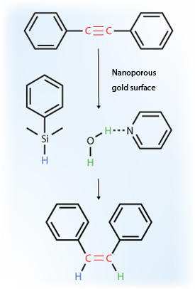 Alkynes can be efficiently reduced to alkenes on a nanoporous gold surface in the presence of organosilane, water and an amine