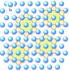 Tantalum (Ta) atoms organize into a 'Star of David' pattern in the charge-density wave (CDW) phase of 1T-TaS2.