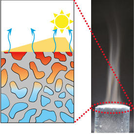 An innovative 3D nanoporous graphene material uses capillary action to transport water to sunlight-powered heating zones for solar distillation.